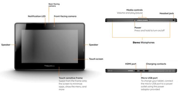BlackBerry PlayBook Review - BBin